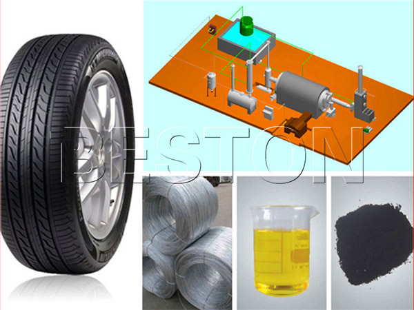 end products of waste tyre pyrolysis machine