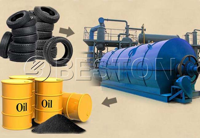 Waste Tyre Pyrolysis Machine / Main Waste Tyre Recycling Equipment