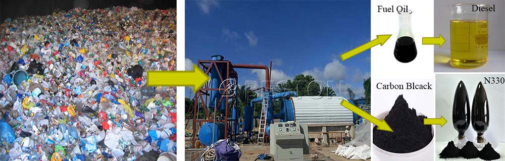 End Products of Waste Plastic Recycling Plant