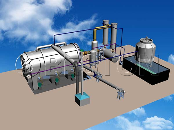 Tyre Pyrolysis Plant for Sale