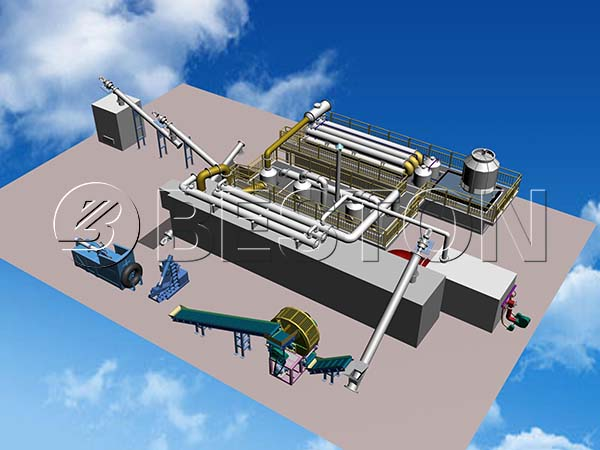 Design of Continuous Tyre Recycling Plant