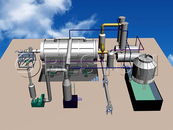 Semi-continuous Waste Tyre Pyrolysis Plant