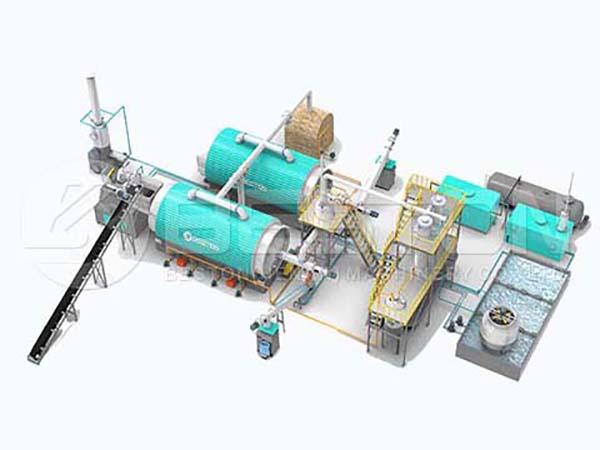 BLJ-16 Pyrolysis Plant Cost Estimate